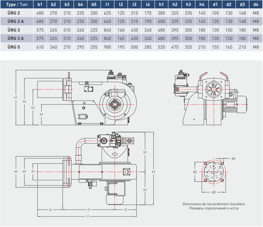 Характеристики газовых горелок  URG 2, URG 2A, URG 3, URG 3A и  URG 5