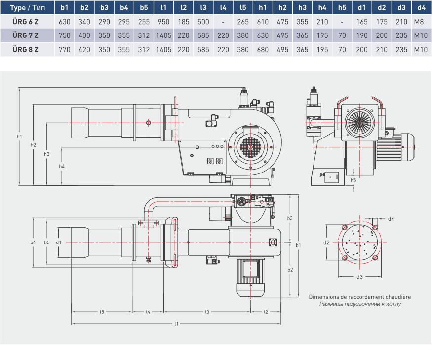 Характеристики двухступенчатых газовых горелок  URG 6Z, URG 7Z и URG 8Z